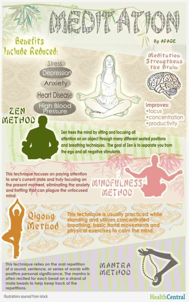 How to combat stress through these simple methods?